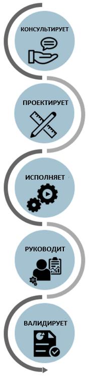 process-russ
